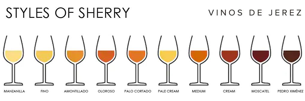 Sherry-Image-02