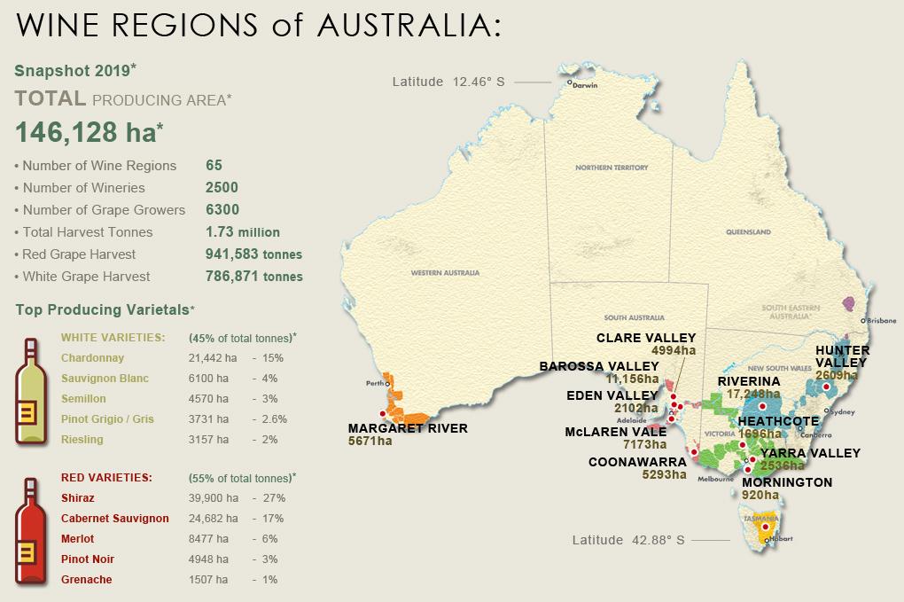 Aussie-WineRegions-2021-01