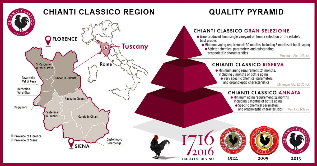 Chianti-Classico-Image-01