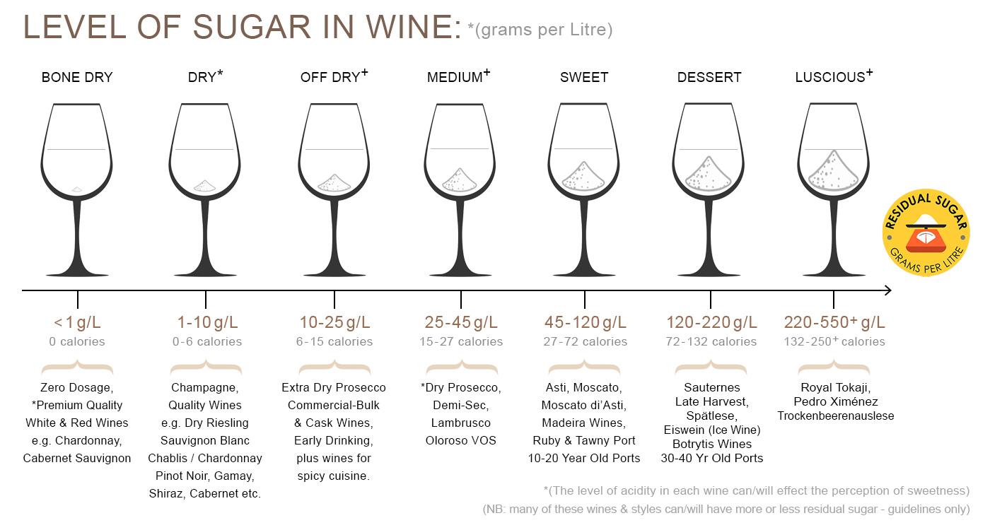 Sugar-Wine-Image-01